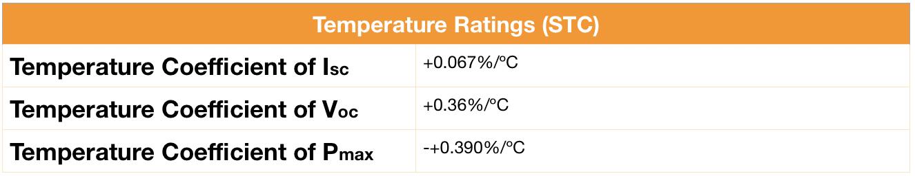 temperature ratings